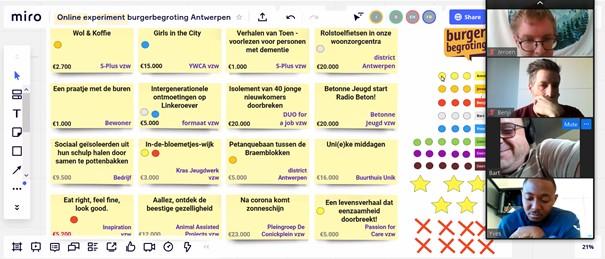 Online dialoog burgerbegroting Antwerpen
