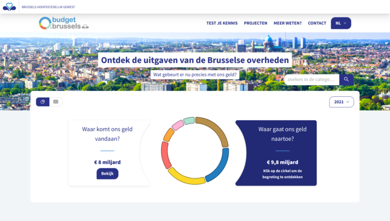 Budget Brussels Home NL